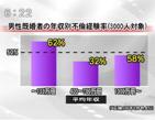 Jステーション「家族の肖像」 グラフ
